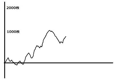 まど3グラフ
